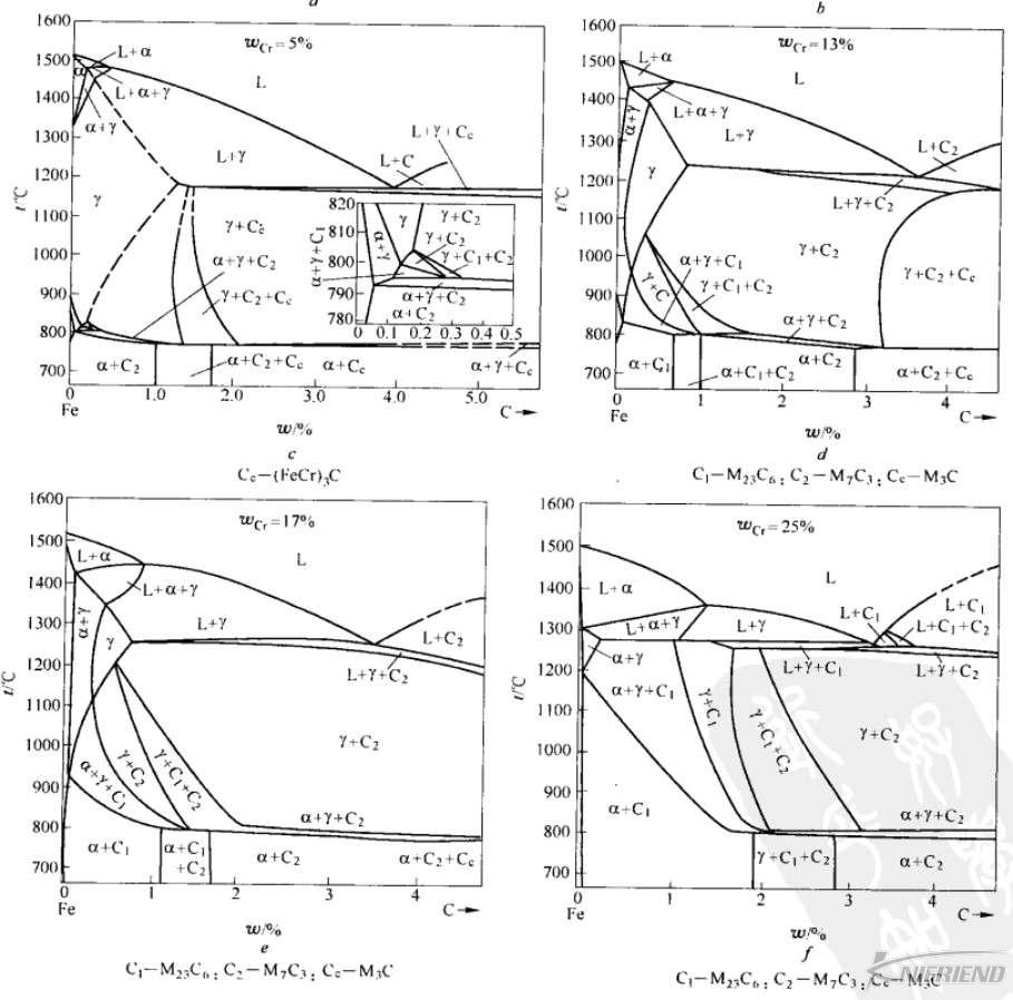 碳铬图2.jpg